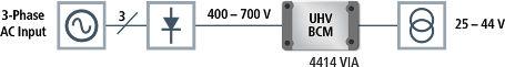 UHV BCM Диаграмма 1