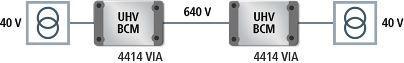 UHV BCM Диаграмма 2